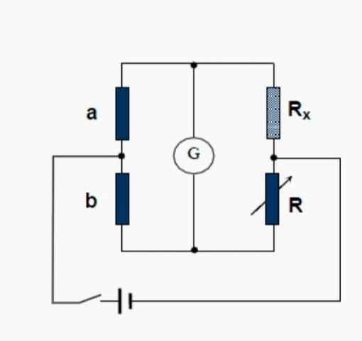 whetstone bridge method of resistance mesurement